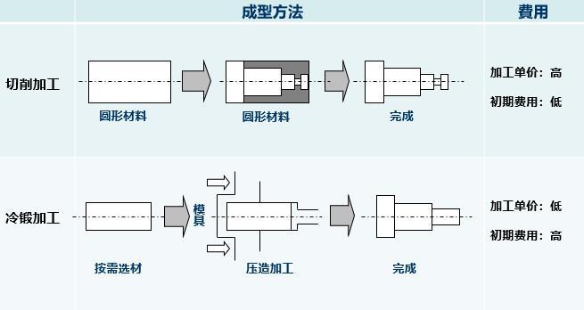 無錫技研機電|宇都宮|鐵芯|螺絲
